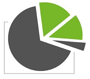 Windelcreme Test & Vergleich